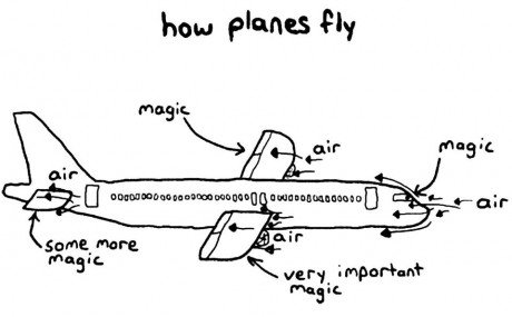 As an aircraft designer, you are the magician who makes these magic works.