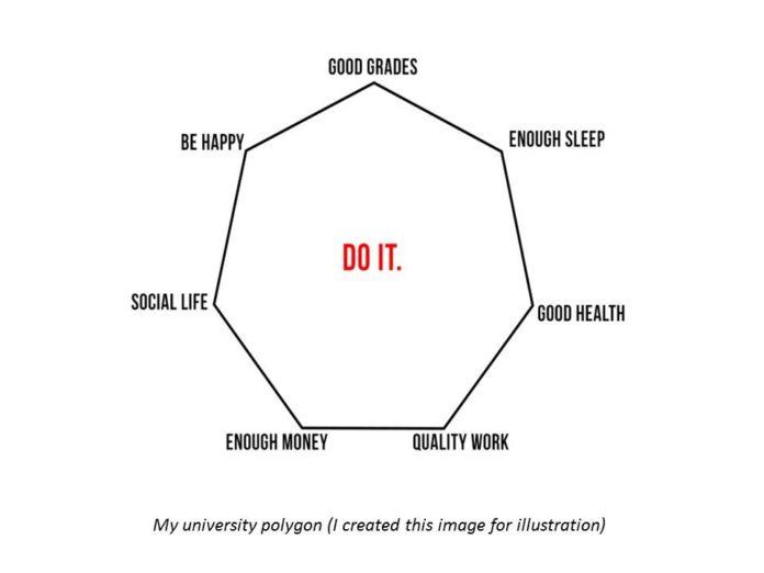 Leong ZhiZhong's Diagram