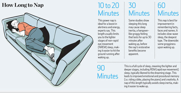 How long one should nap
