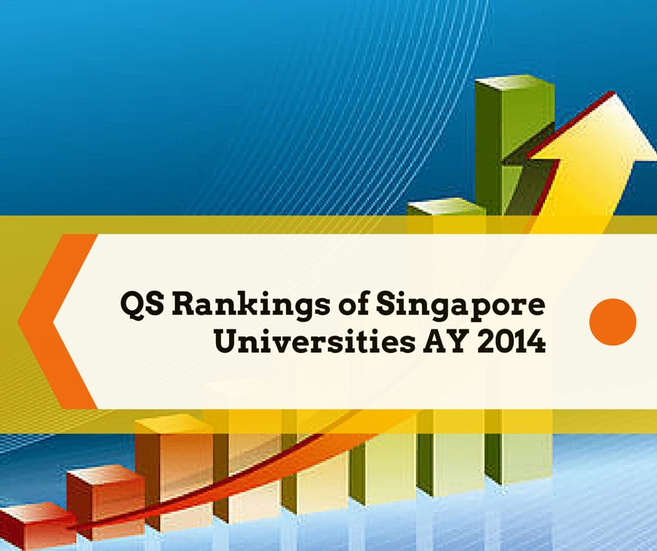 QS Rankings of Singapore Universities AY