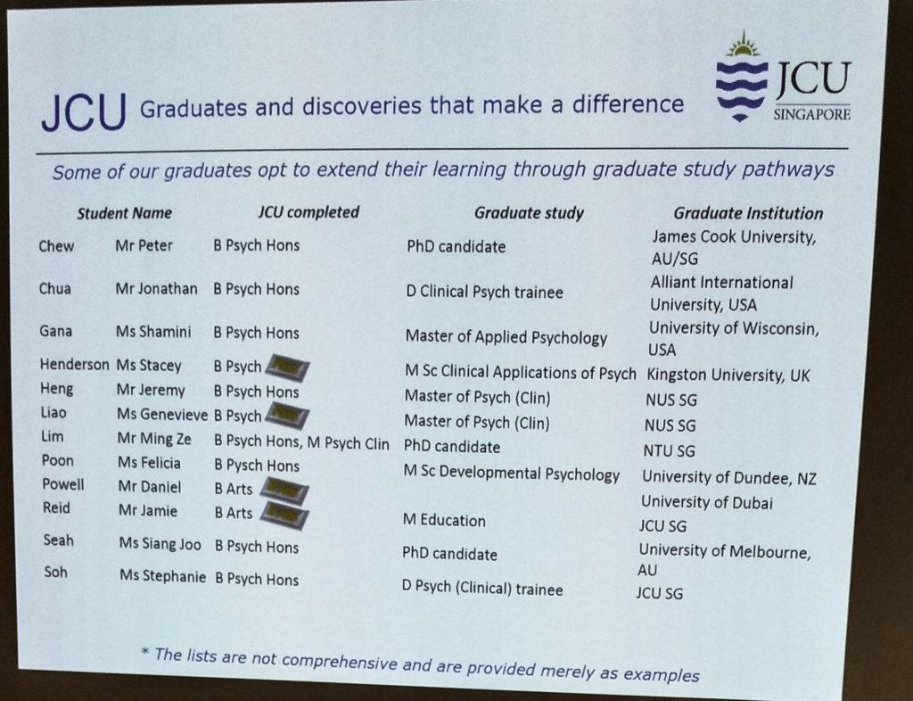 JCU Discoveries