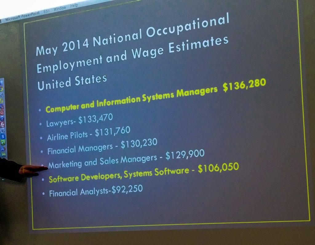 Wage Estimates