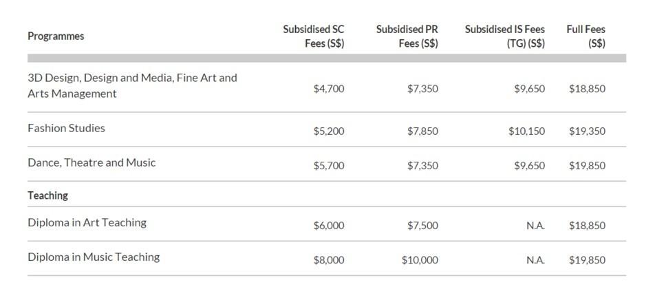 fees-diploma