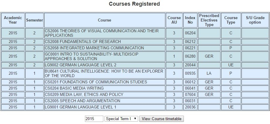 course registered